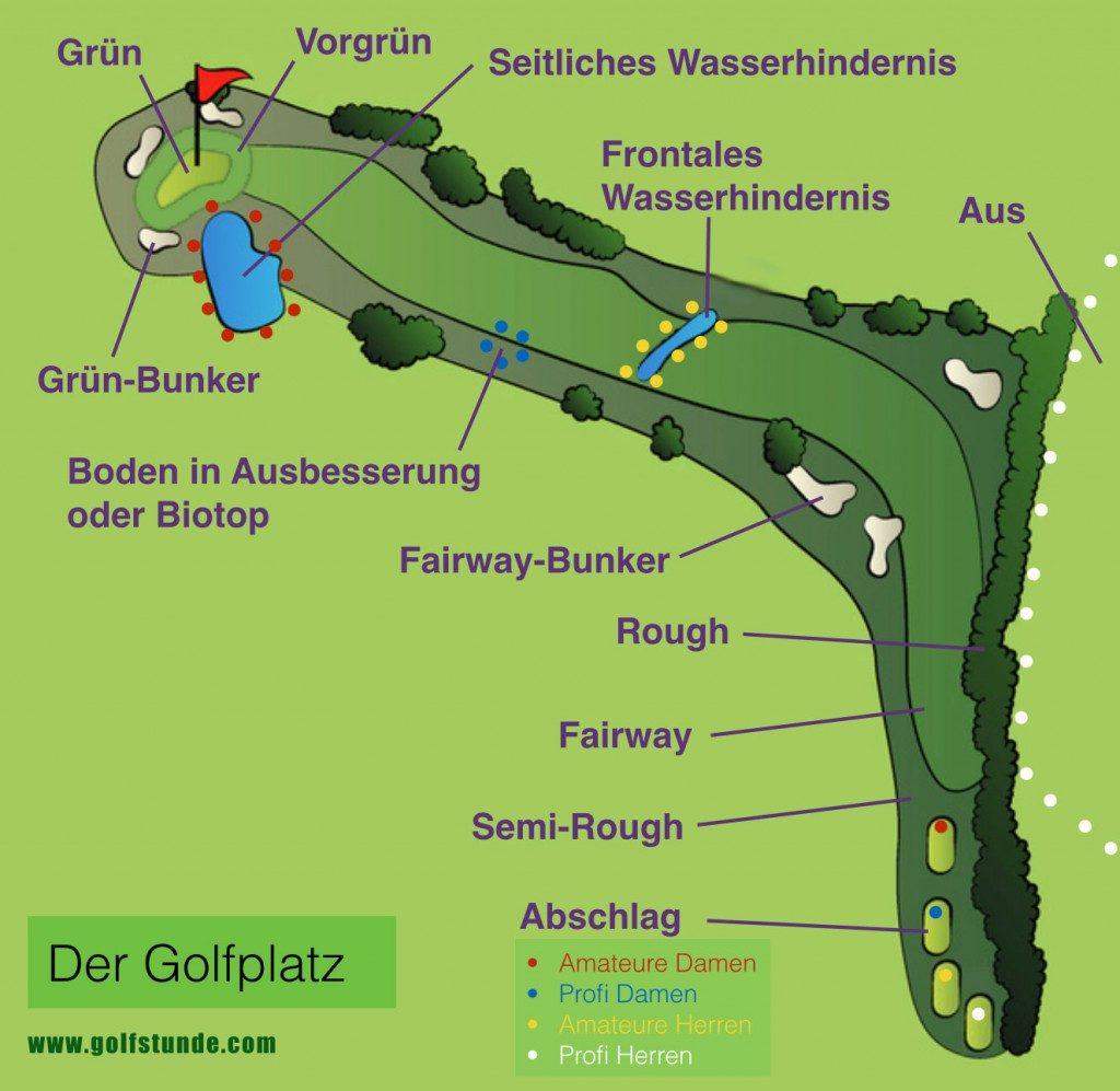 golfplatz1 1024x997 1024x997 - Rough