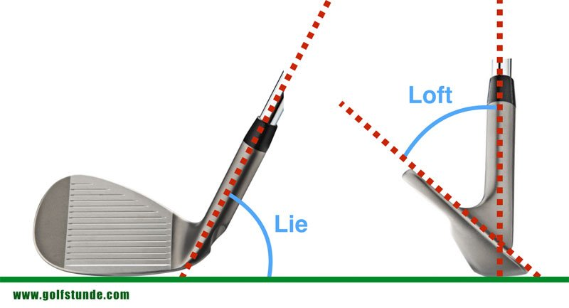 loft lie - Gap Wedge