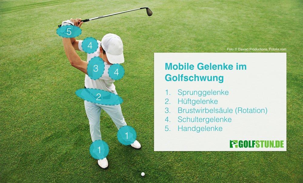 mobile gelenke - Faszientraining für Golfer