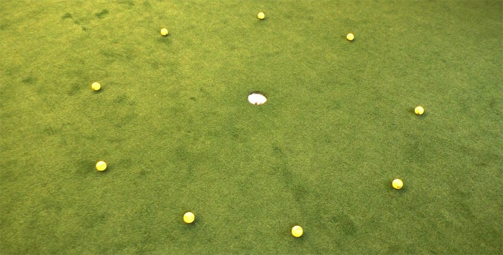 putten uhr - Übung macht den Golfer!
