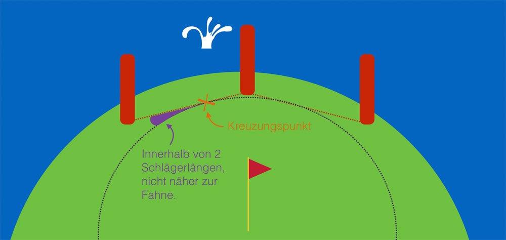 Inselgrün Wasserhindernis-Regel