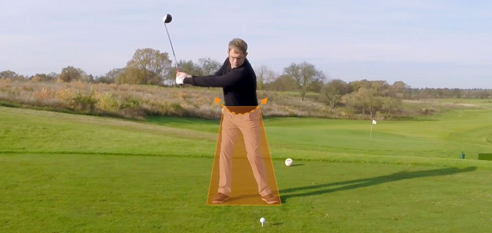 rueckschwung unterkoerper - So bringst Du mehr Konstanz in Deinen Golfschwung (und mehr Länge)