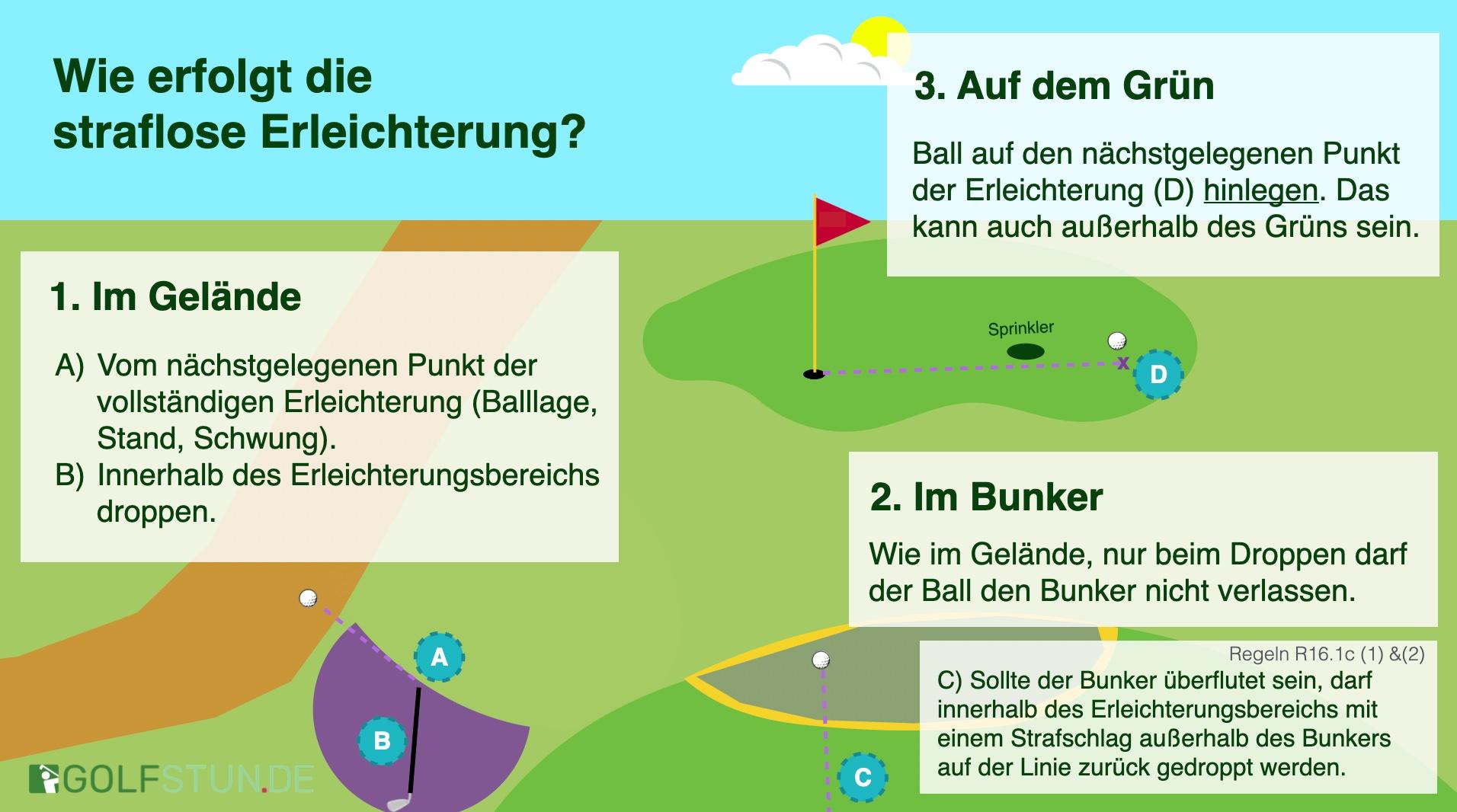 Straflose Erleichterung Golfstunde