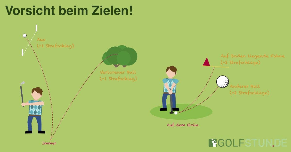 Strafschläge © GOLFSTUN.DE