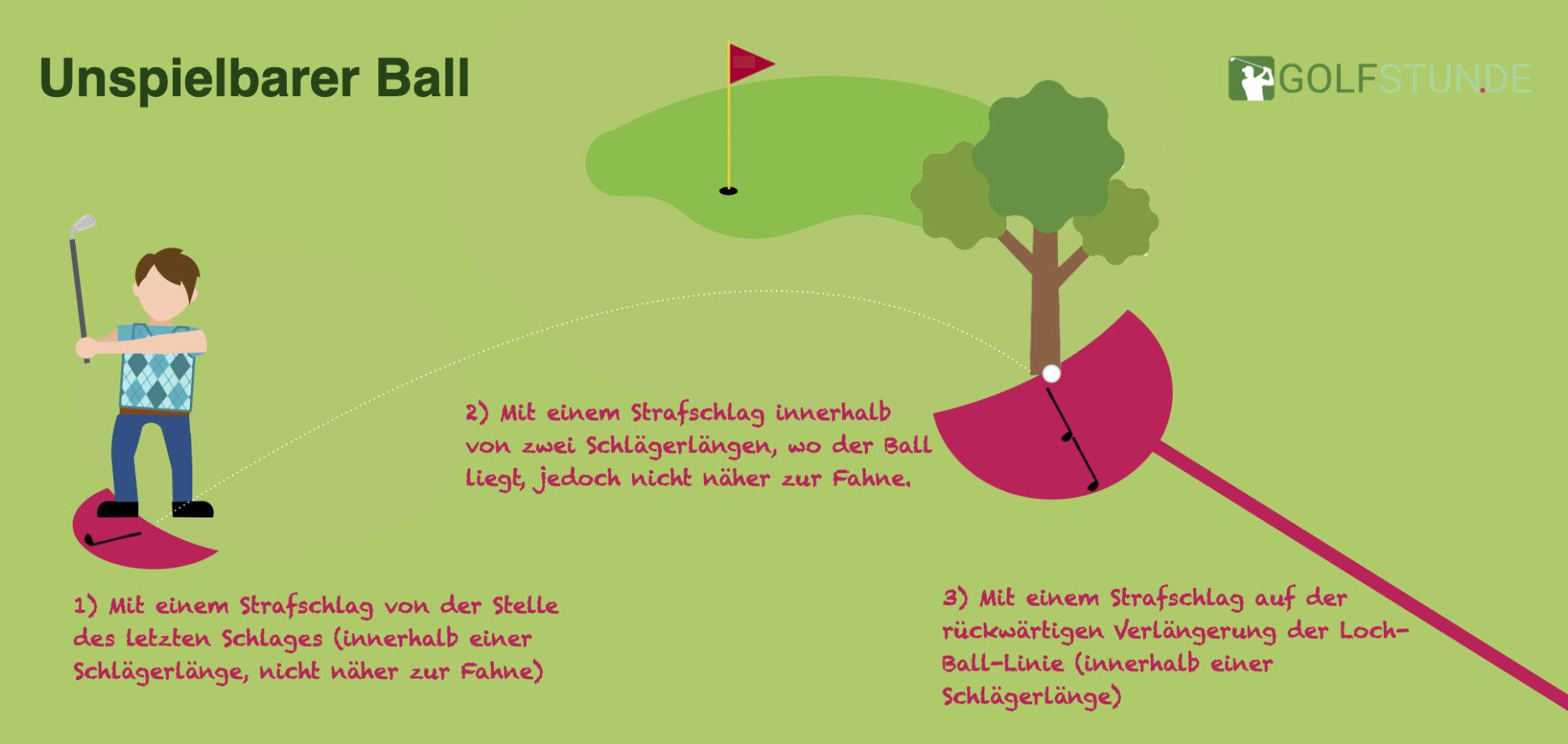 unspielbarer ball - Unspielbarer Ball