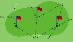 worstball chipping anleitung 300x172 300x172 - Übung: Mehr Konzentration beim Chippen